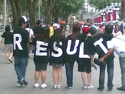 Motivazione? questione di risultati!