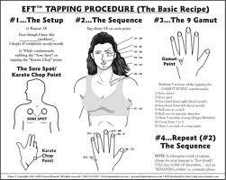 Punti di pressione EFT